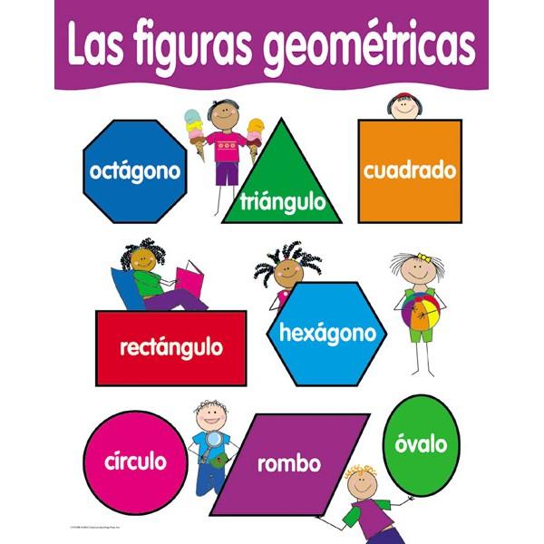 Las figuras geometricas para preescolar imagui for Las formas geometricas